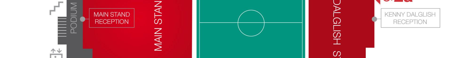 Liverpool FC maakt werkt van nieuwe tribune op Anfield Road